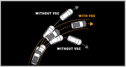 Axia Vehicle Stability Control (VSC)