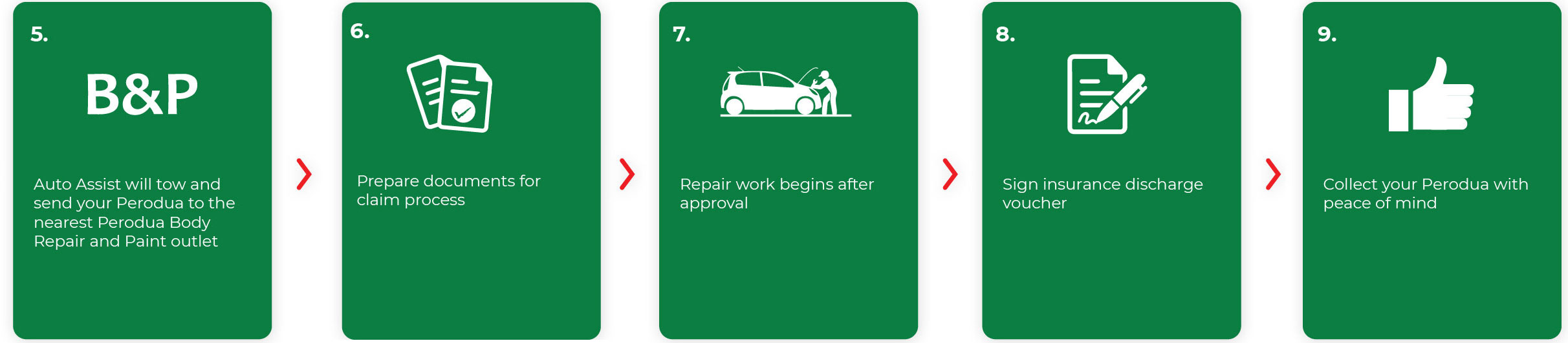 Perodua Accident Claim Process