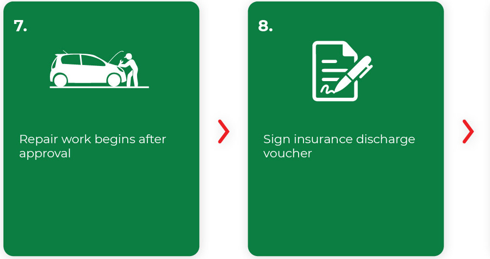 Repair work and sign insurance discharge voucher