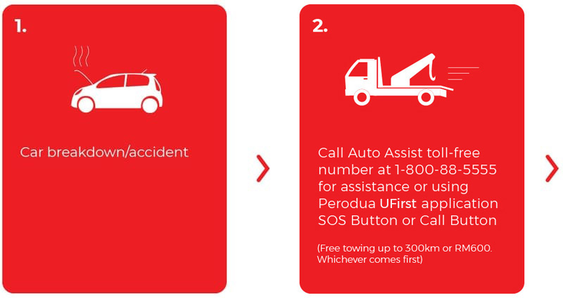 Perodua Car Breakdown and Accident Assist